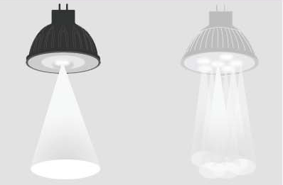 benefits of the SORAA LED MR16